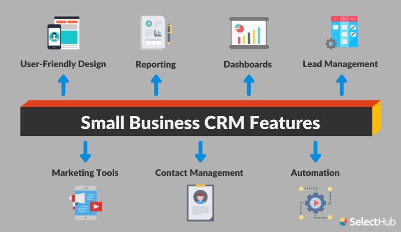 small business crm features